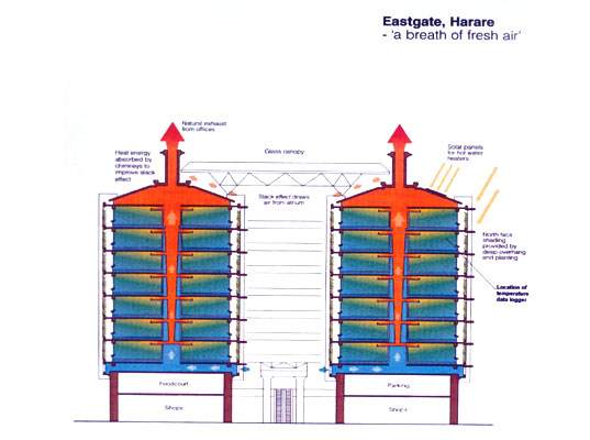 Eastgate centre harare harare sustainable research for Office design zimbabwe